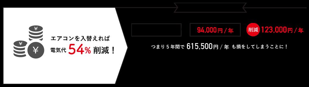 業務用エアコン取付工事_日南電設